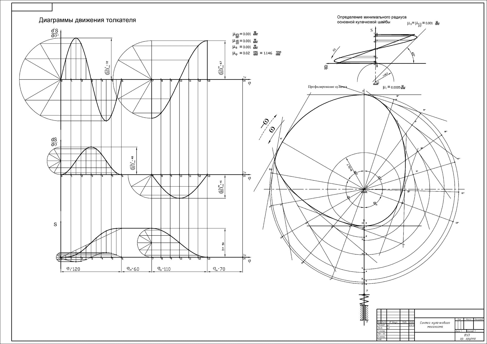 Теория механизмов и машин курсовая на заказ контрольные  теория машин и механизмов ДГМА синтез кулачкового механизма full