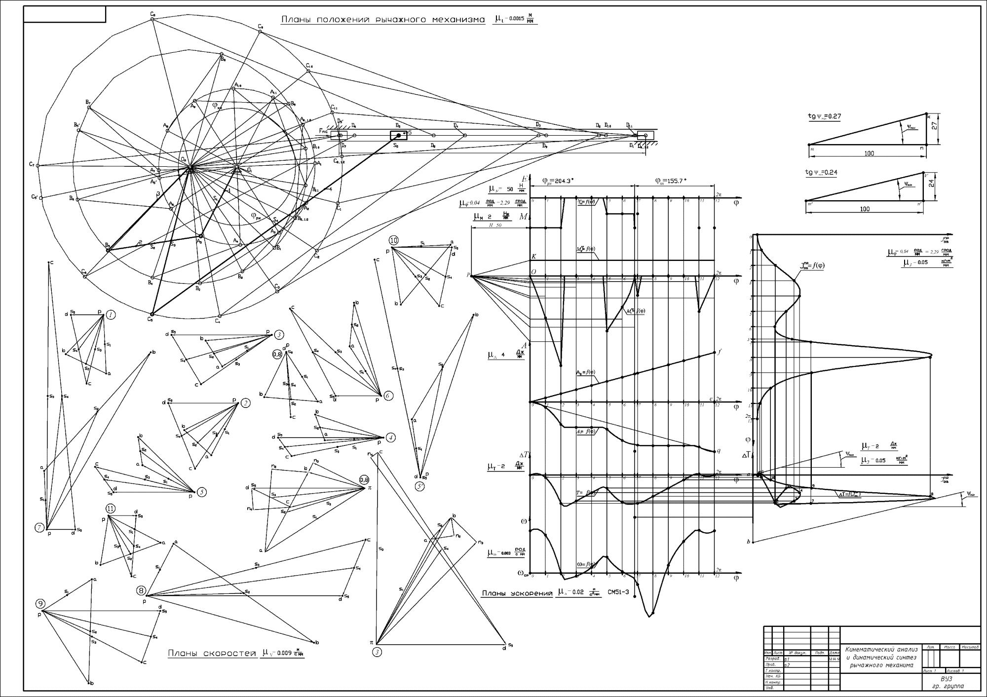 Схемы механизмов по тмм